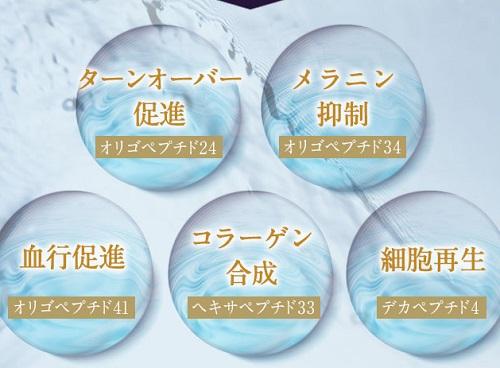 shimaboshi(シマボシ)の成分5種類のペプチド
