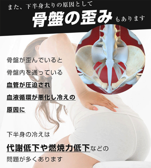 スリムバーレスクの骨盤矯正効果1